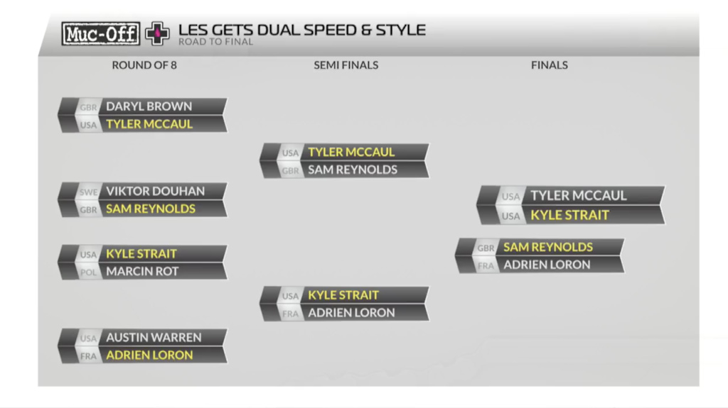 Блог компании Триал-Спорт: GT: Ти-Мак – второй в списке самых быстрых и стильных