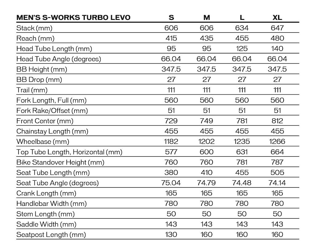 Specialized Turbo Levo