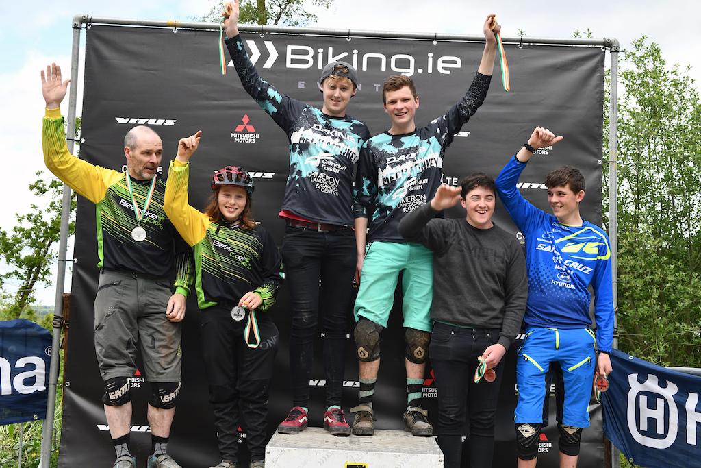 Teams podium