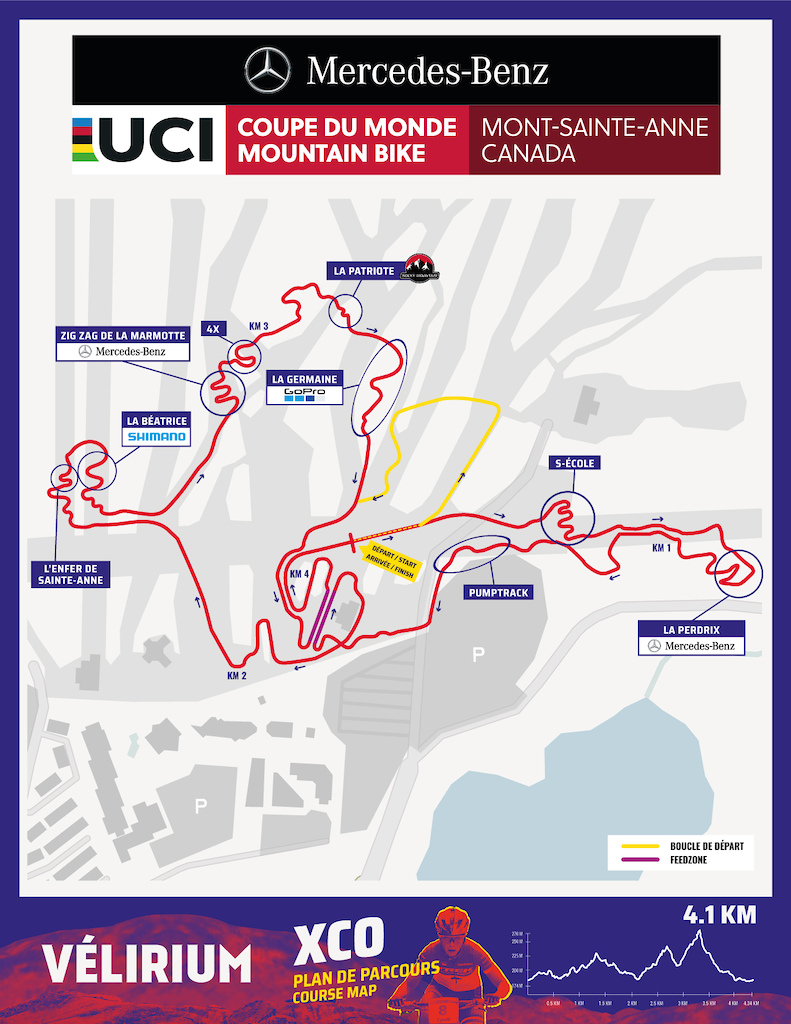 2018 UCI XCO World Cup Course Map