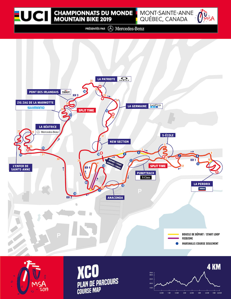 2019 UCI XCO World Championships Course Map