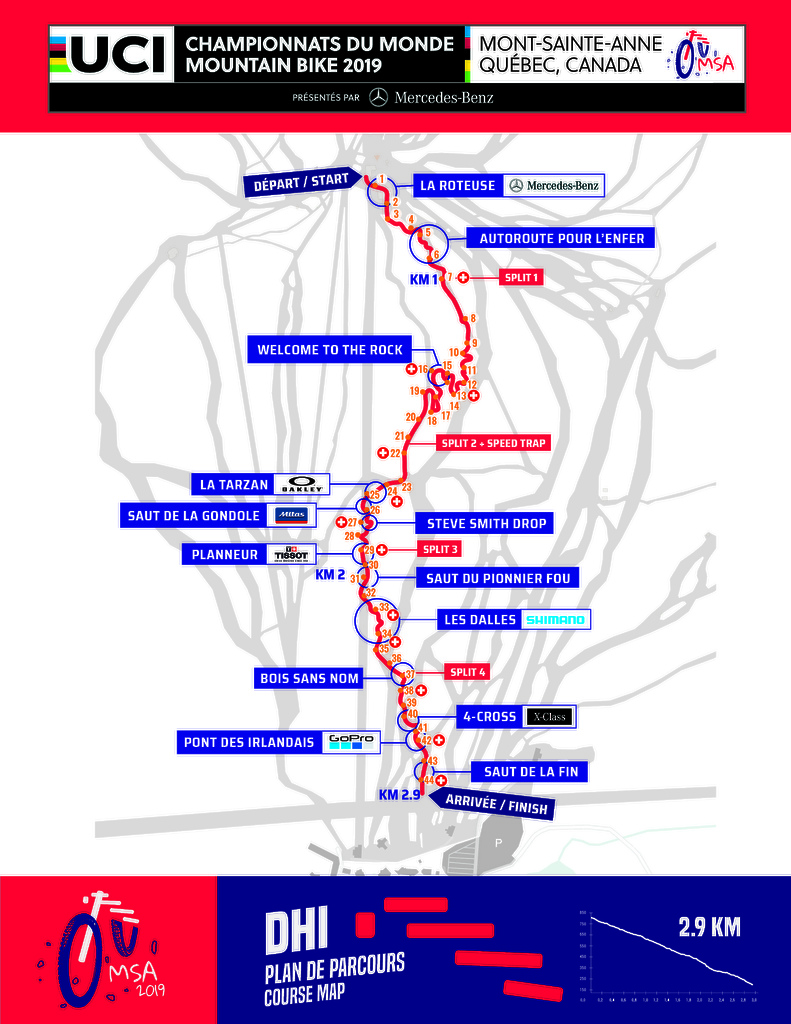 2019 UCI DHI World Champs Course Map