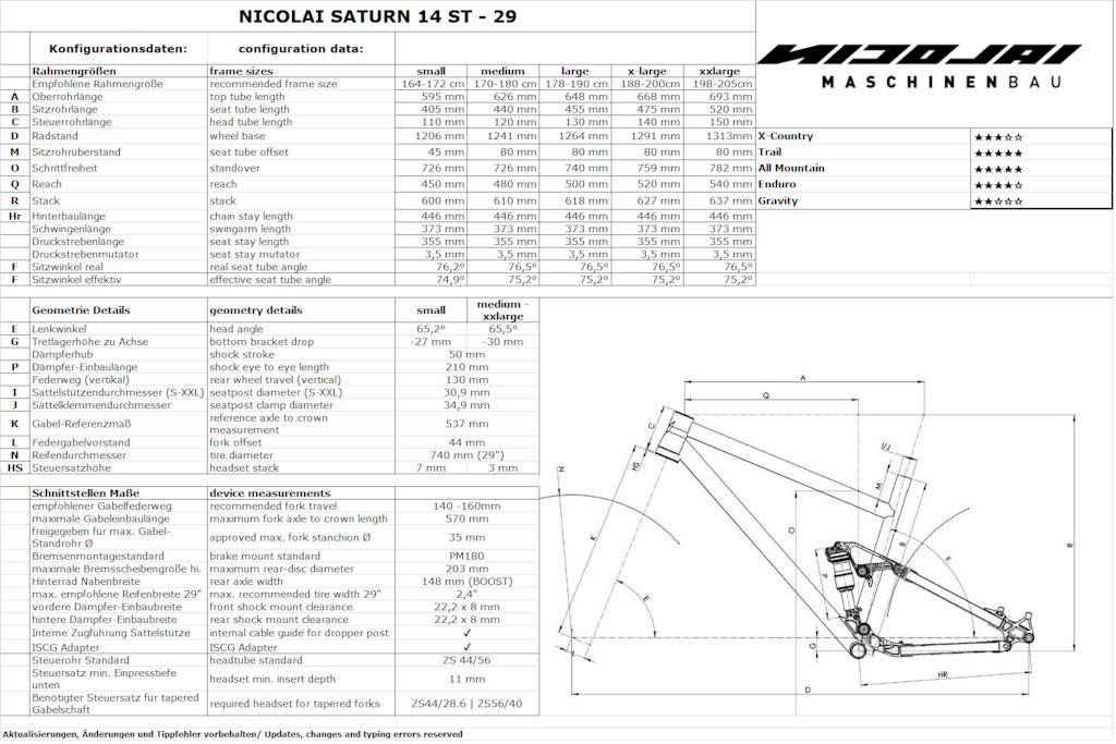 Nicolai Saturn 14 ST Geometry 29