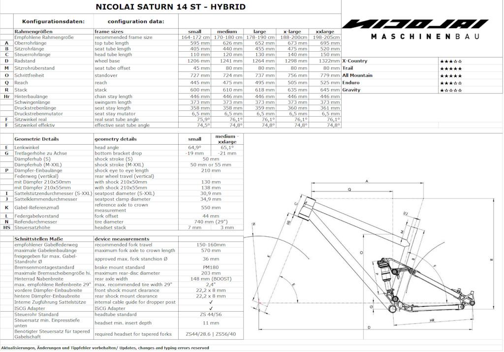 Nicolai Saturn 14 ST Geometry Hybrid