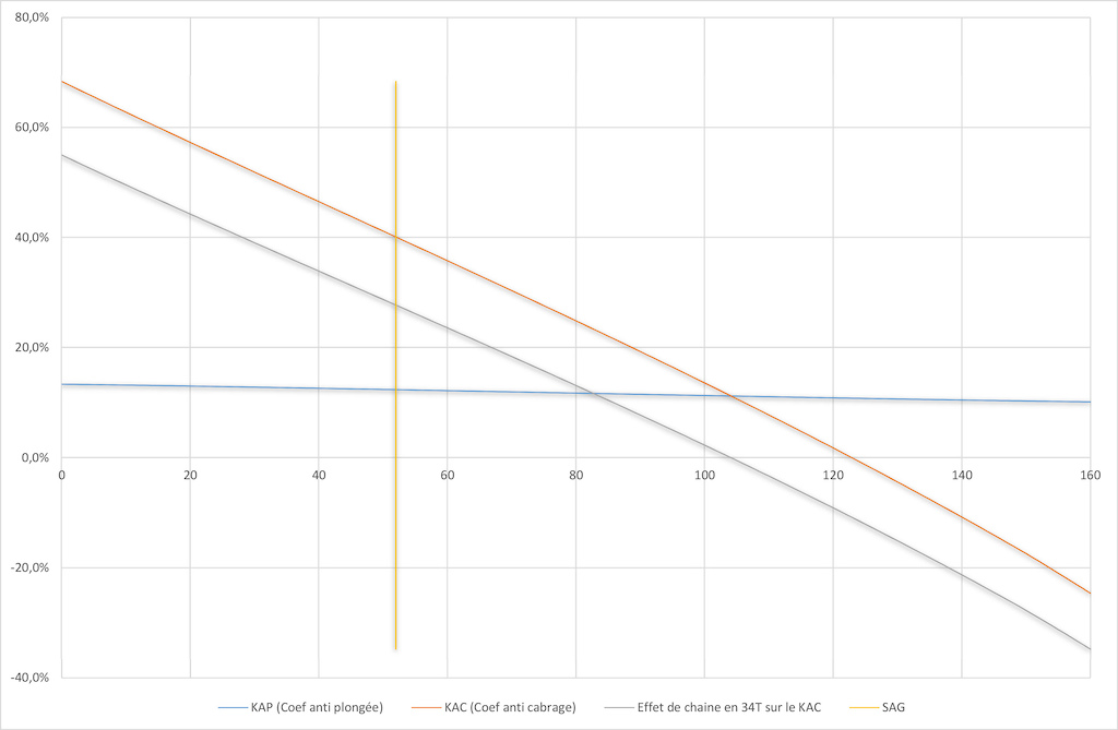 Lapierre Overvolt GLP 2.0