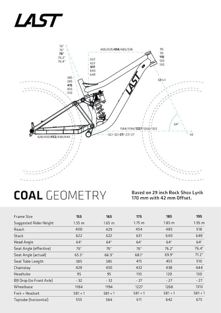 Last Coal