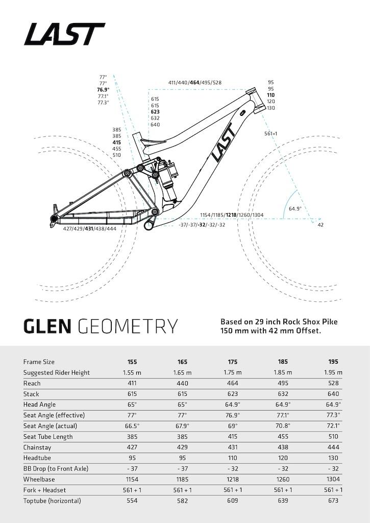 Last Glen