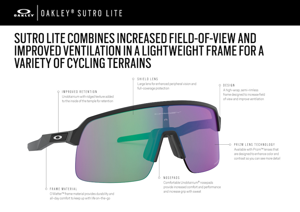 This graphic showcases the new Oakley Sutro Lite and the tech specs of the new eyewear stye.