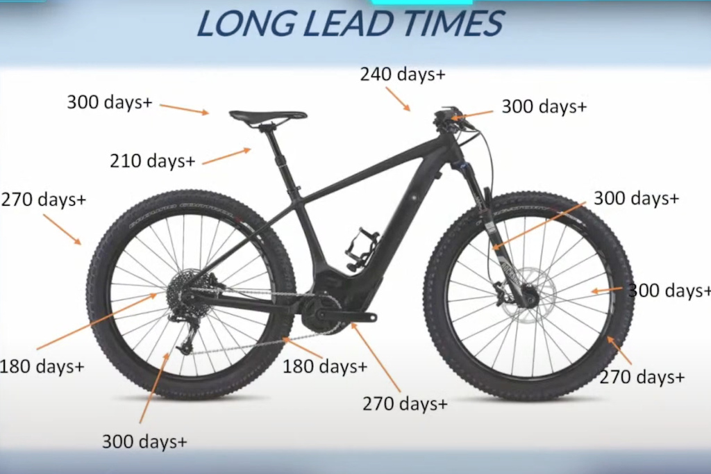 Specialized lead times inventory talk