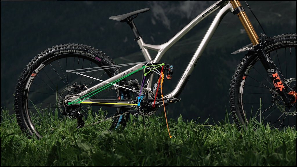 Commencal DH Race Bike Kinematic With Bottom Out ICs