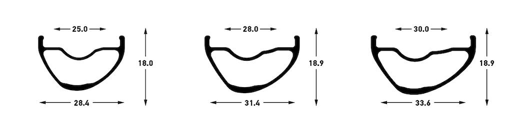 Crest Arch. Flow MK4 Rim Profiles