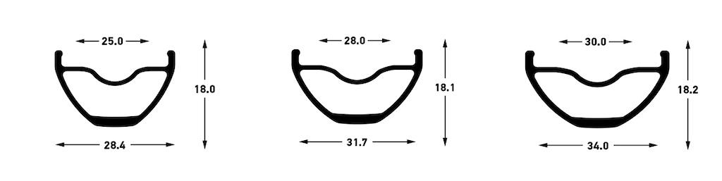 Crest Arch Flow S2 Rim Profiles