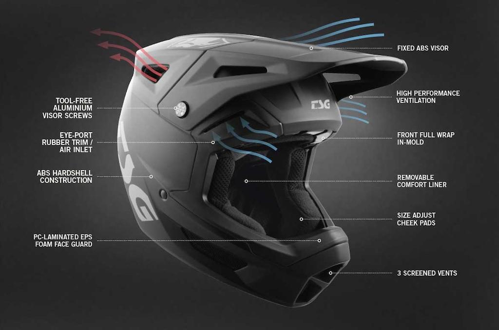 TSG Sentinel Full Face Helmet