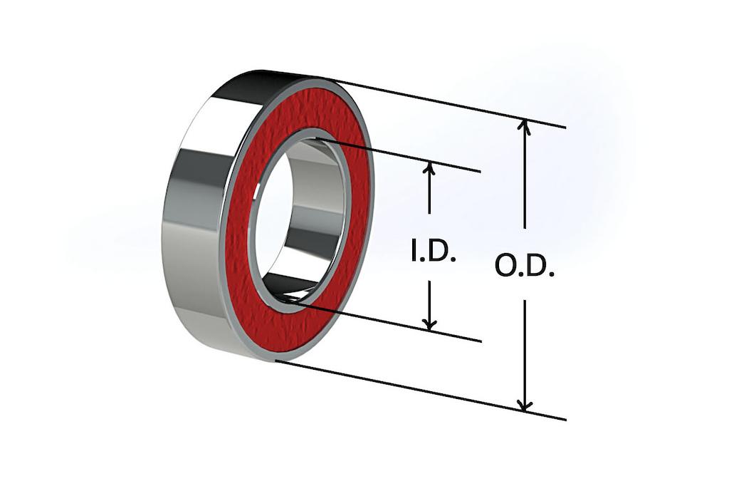 Bearing I.D O.D. Diagram