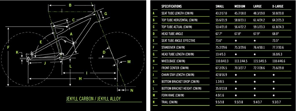 Geometry chart (Cannondale Graphic)