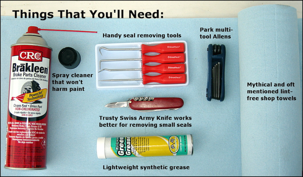 Things that you'll need