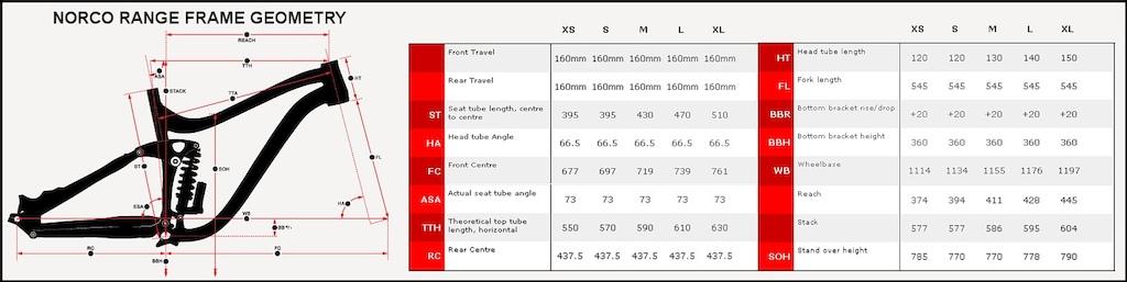 Norco Range 3 2012 geometry chart
