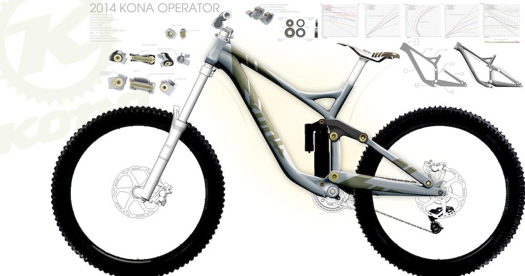 Kona Operator Carbon.