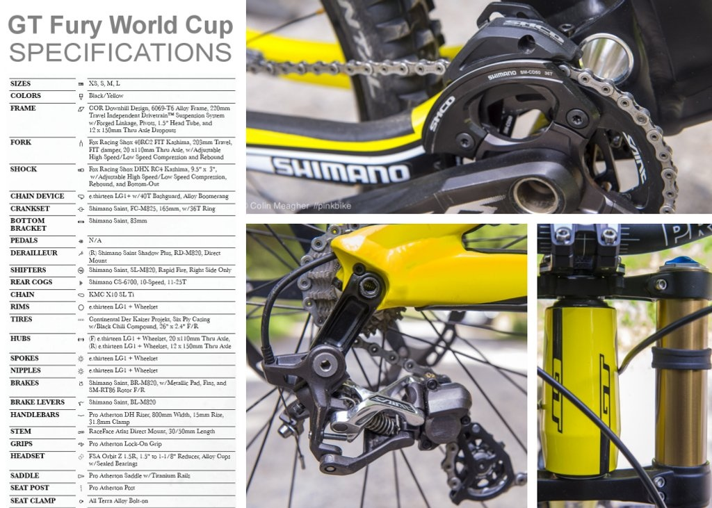 GT 2014 Fury World Cup specs