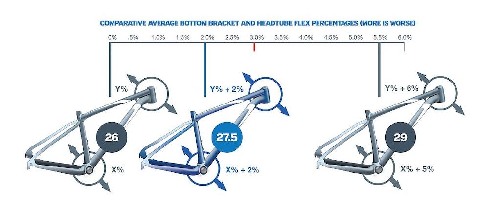 frame flex