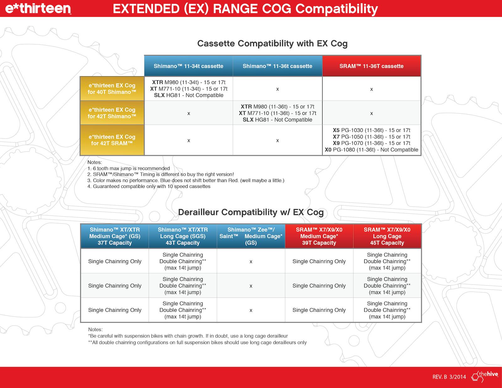 e.13 EX cog