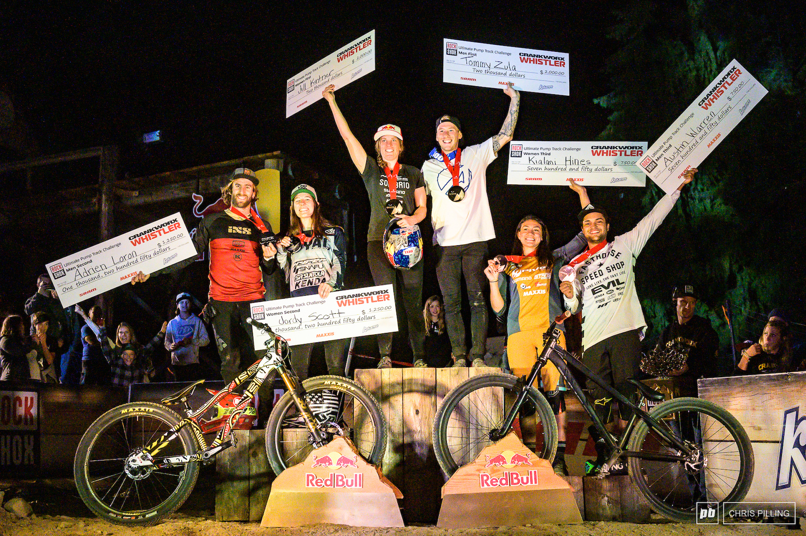 Your Ultimate Pump Track Challenge podium
